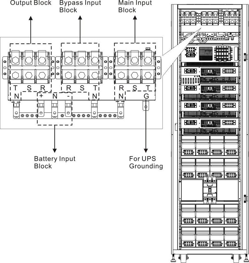 modular ups system