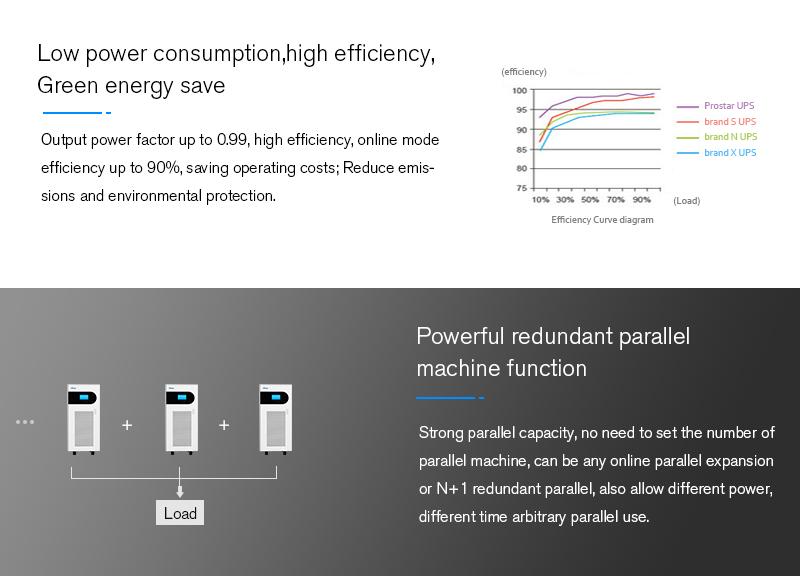 Prostar Neptune 31 Online UPS Efficiency and Parallel