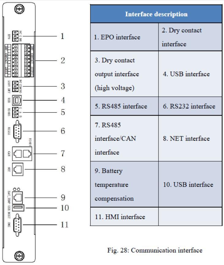 ET uninterruptible power supply UPS communication interface